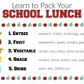 Printable School Lunch Packing Chart: Teach Kids To Pack A Wholesome School Lunch