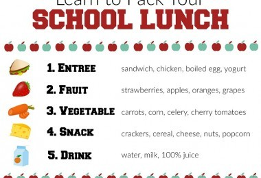 How to Pack your School Lunch Bag, a Chart for Kids