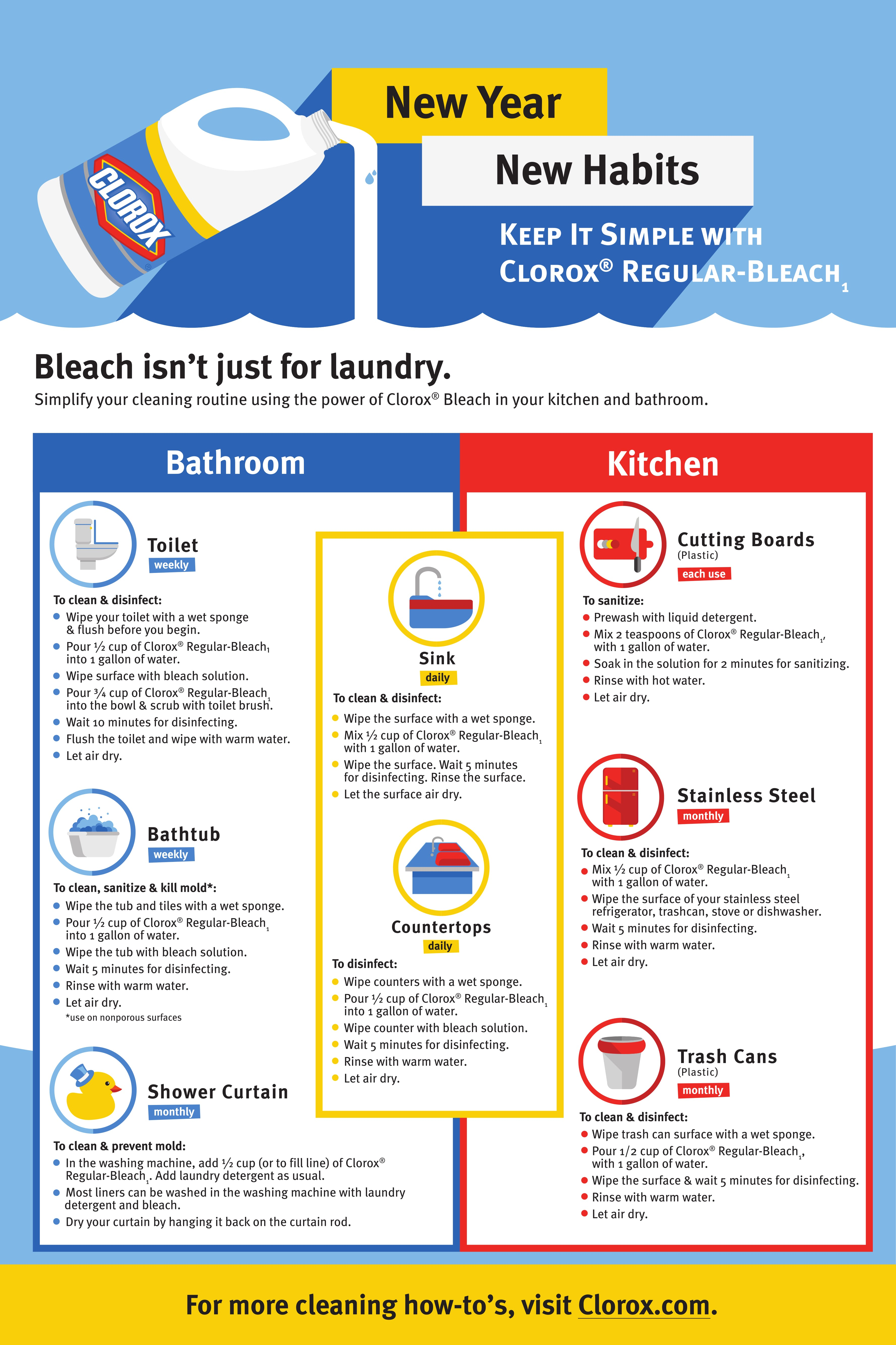 Clorox Regular Bleach fact sheet