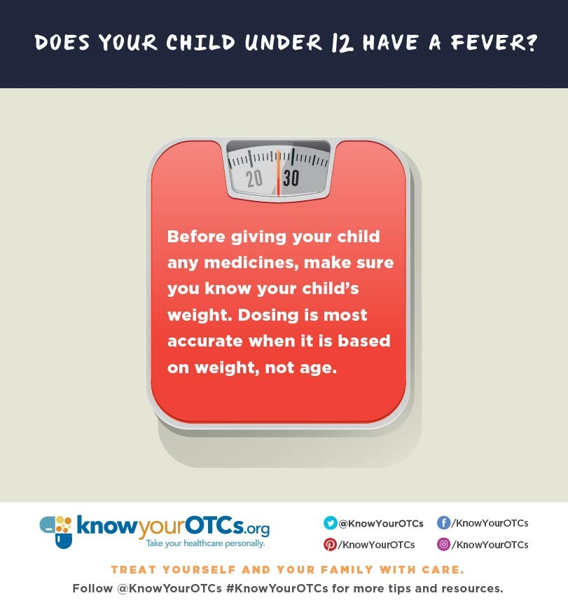 Treating a kids fever, measure OTC medicines by weight, not age